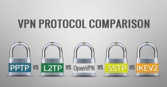 การเปรียบเทียบโปรโตคอล VPN: PPTP vs. L2TP vs. OpenVPN vs. SSTP vs. IKEv2